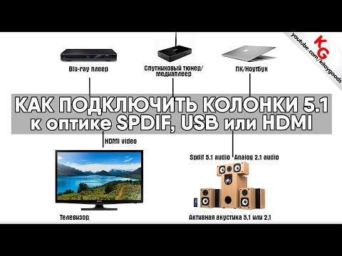 📺 Как подключить колонки 5.1 к SPDIF, USB и HDMI. Конвертер оптика в аналог 5.1