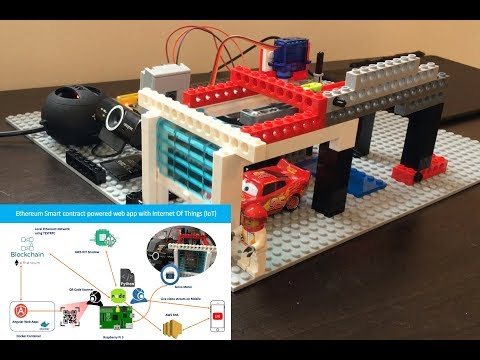 Use Case of Ethereum Blockchain Smart Contract with IoT (Raspberry Pi+AWS IoT+Polly+SNS)