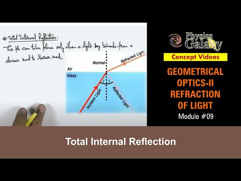 9 Physics Refraction Of Light Total Internal Reflection By