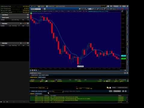 Forex Affiliate Programs: Trading demo
