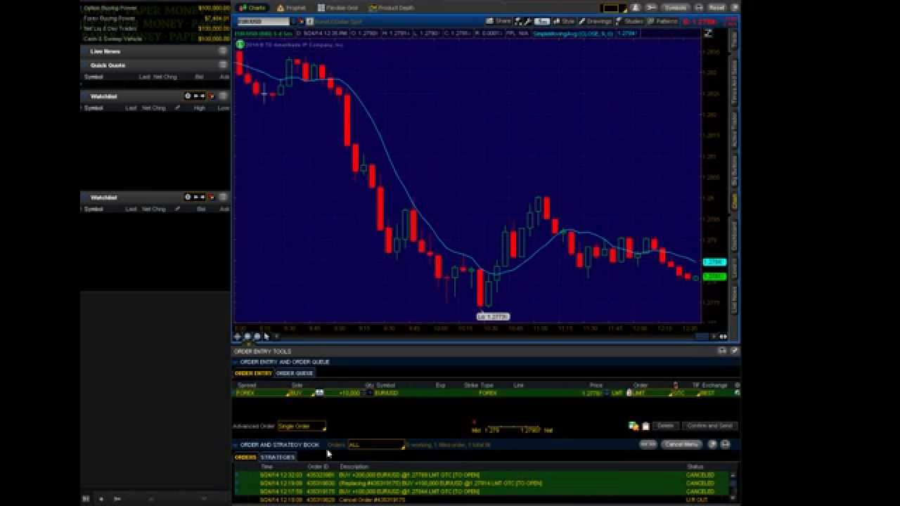 Forex affiliate networks