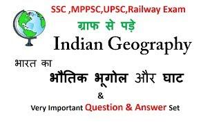 Railway group c gk