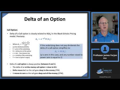 "Option Sensitivity Measures: The ""Greeks"" (FRM Part 1 – 2021"