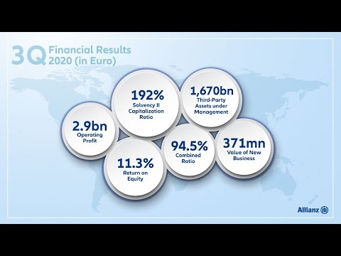 Allianz Financial Results: 3Q 2020