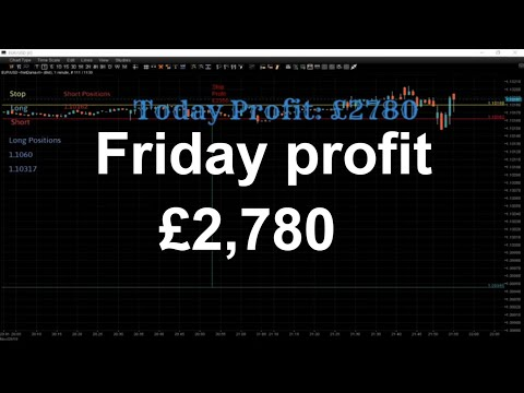 Friday Profit £2780. Live From London - Forex Trading Session.