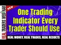 One Trading Indicator Every Trader Should Use by Greg Weitzman of Trading Zone