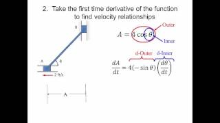 4.2 Absolute Motion Analysis of Rigid Bodies