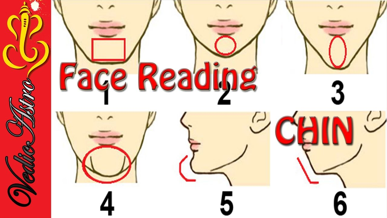 face reading astrology in tamil