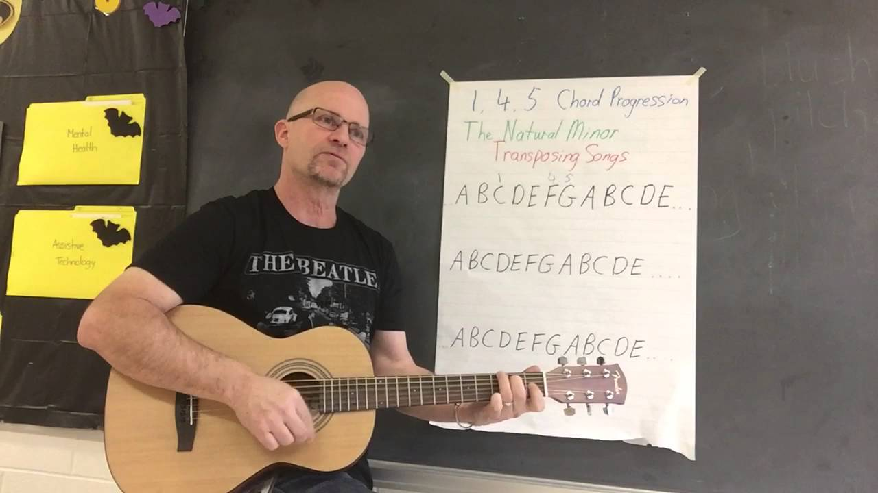 The 1 4 5 Chord Progression Youtube