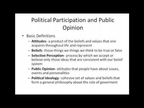 AP Lecture 6.0- Public Opinion