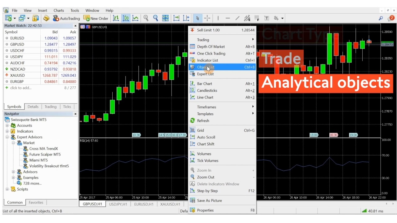 Learn To Trade Forex 19 Mt5 Charting Technical Tools