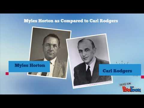 Myles Horton Mashup