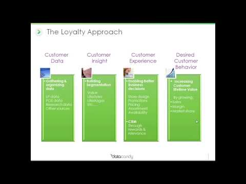 The Secret to Creating Loyalty Programs That Actually Work