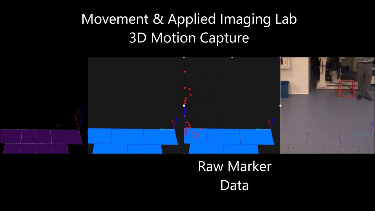 Technologies | Movement & Applied Imaging Lab