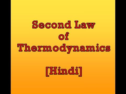 Second Law of Thermodynamics,Thermal Reservoir,Heat Engine,Heat Pump,& Refrigerator