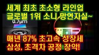 삼성, 세계 최초 초소형 라인업 구축에 소니 망연자실~…