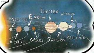 Naming the Planets - Brainsmart - BBC