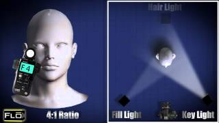 Basic Lighting Techniques(This tutorial discusses the concepts behind 3 point lighting for portrait studio photography., 2012-08-09T21:34:48.000Z)