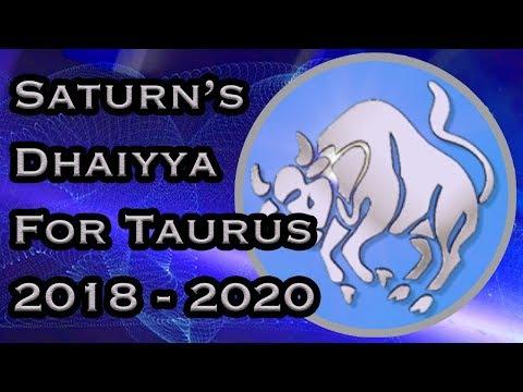 weekly horoscope from 9 january 2020 in hindi prakash astrologer