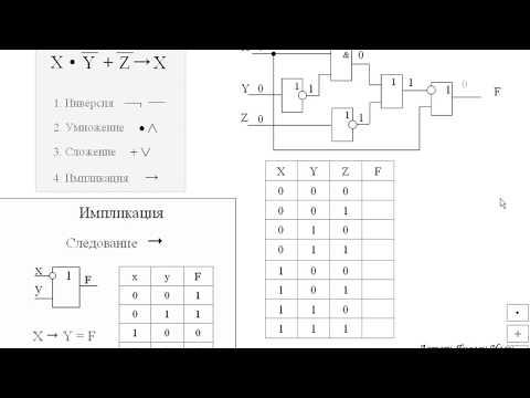 Как в информатике обозначается корень