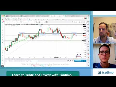 Two potential setups in EUR/USD and WTI (TTS Ep. 27) | tradimo