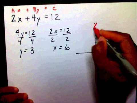 Find X And Y Intercepts Given Standard Form Mathwithmoon Youtube