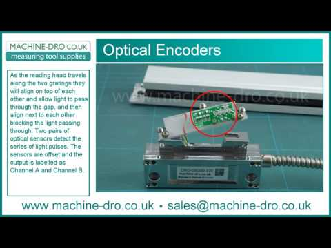 M-DRO Guide to the Operation of Optical Linear Encoders, also known as Glass Scale Digital Readouts