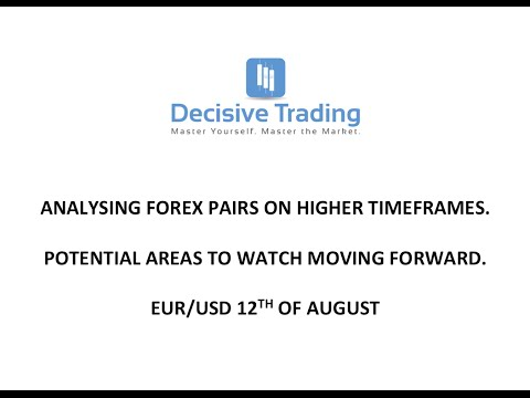 NEW Feature - Higher Timeframe Forex Analysis and Potential Future Trading Areas EURUSD 12th August