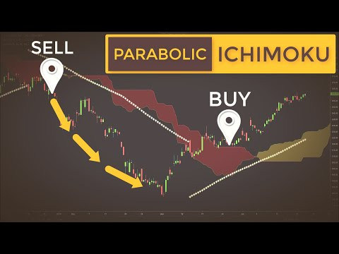 The Truth About Parabolic SAR | Forex Trading Strategy With PSAR & Ichimoku Cloud