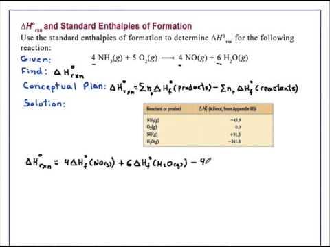 ΔH°rxn and Standard Enthalpies of Formation Chemistry ...