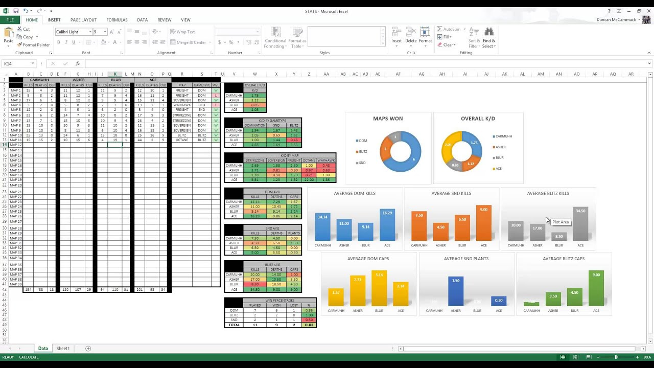 Competitive call of duty stats sheet mircosoft excel for Accident statistics template