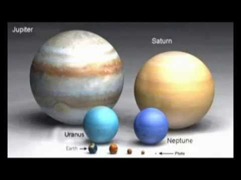 Сравнение размеров Планет и Звезд.