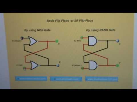d flip flop operation pdf
