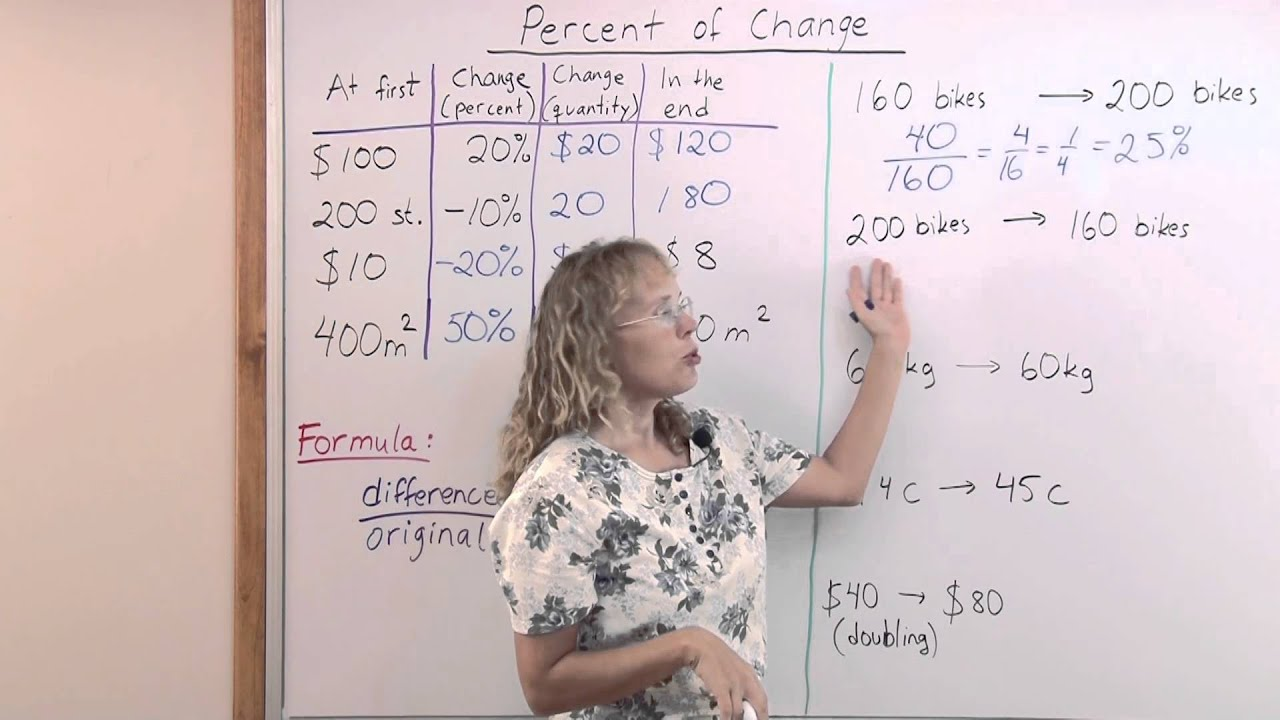 medium resolution of The basics of percent of change