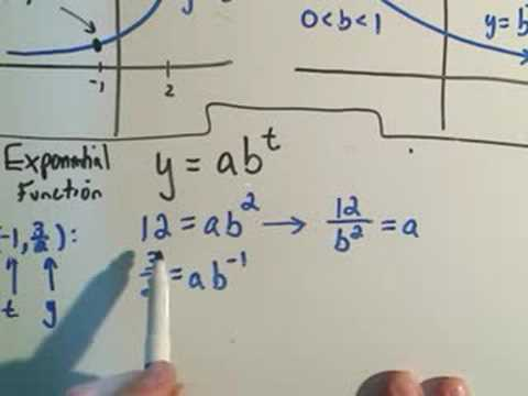 Finding The Equation Of An Exponential Function Youtube