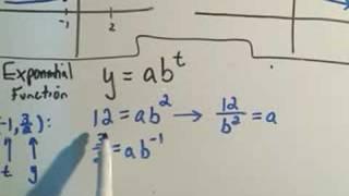 إيجاد معادلة أسية وظيفة