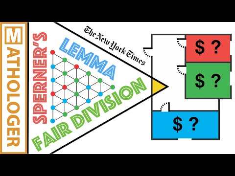NYT: Sperner's Lemma Defeats The Rental Harmony Problem