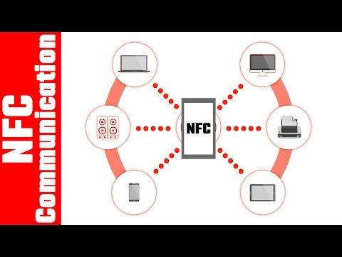 NFC Communication | What is Near-field communication ?