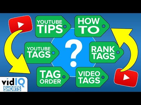 You Can Do Better - How To Order Drinks Like a Pro from YouTube · Duration:  3 minutes 19 seconds