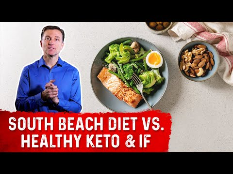 South Beach Diet vs. Healthy Keto and Intermittent Fasting ...
