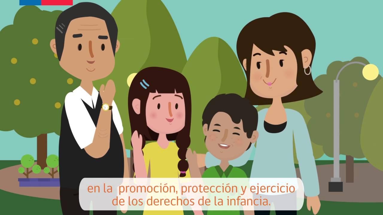U00bfqu U00e9 Son Las Oficinas De Protecci U00f3n De Derechos