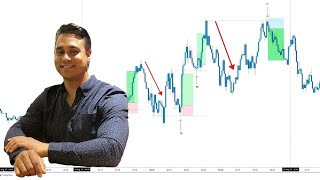 A Simple Break & Retest Price Action Strategy - Powerful & Effective