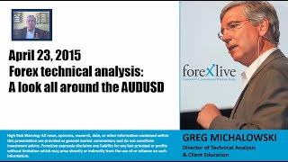 Forex Technical Analysis: A look all around the AUDUSD