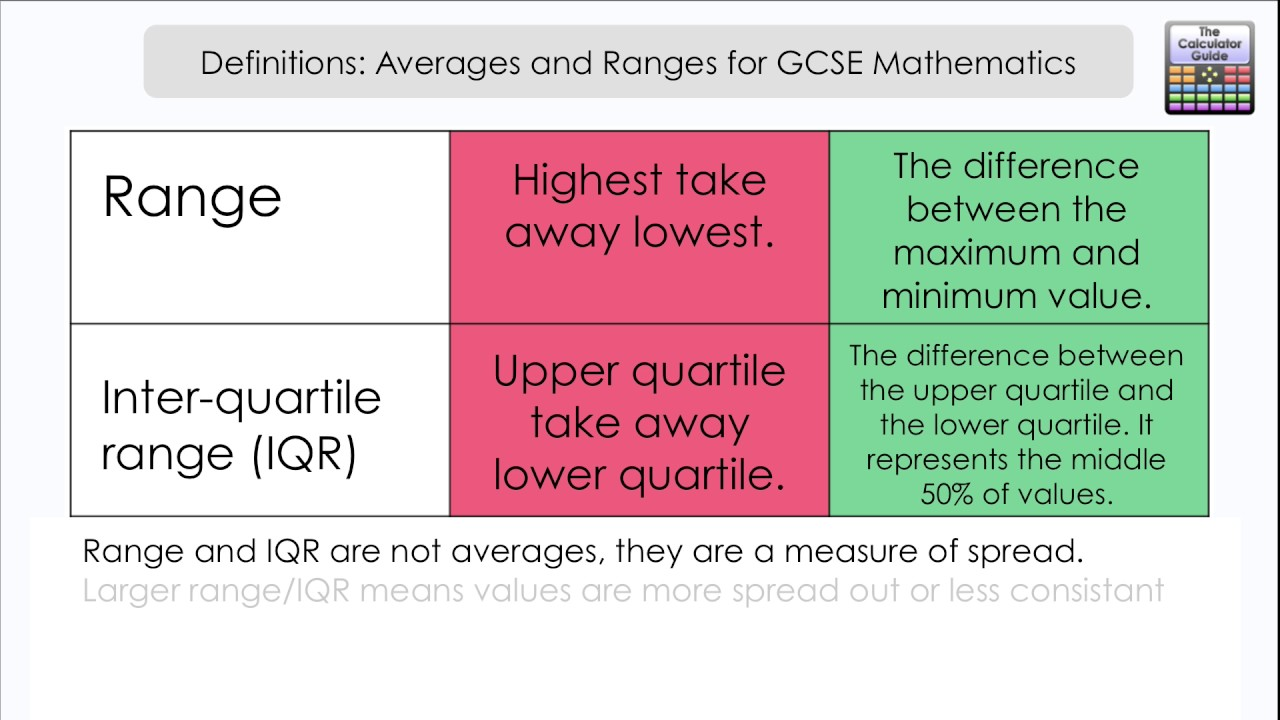 worksheet Mean Mode Median And Range definitions averages ranges for gcse mathematics mean median mode range inter quartile iqr