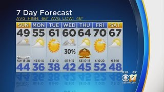 Warmer weekdays to come