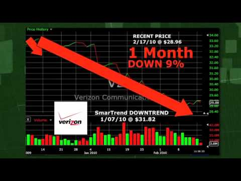 Verizon Communications (NYSE:VZ) Stock Trading Idea: 9% Return in 1 Month