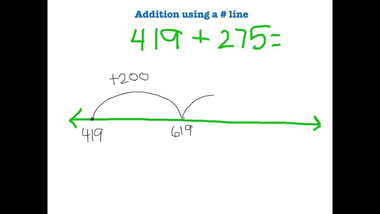 3rd Grade Addition Using A Number Line Youtube