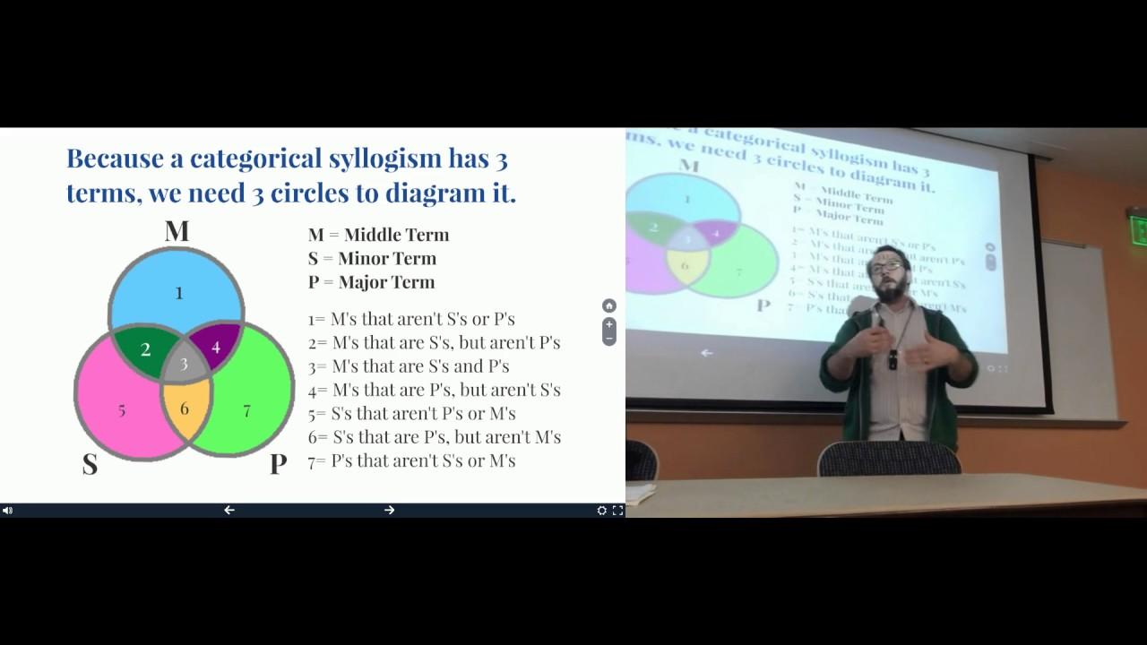 Venn diagrams for categorical syllogisms youtube venn diagrams for categorical syllogisms pooptronica