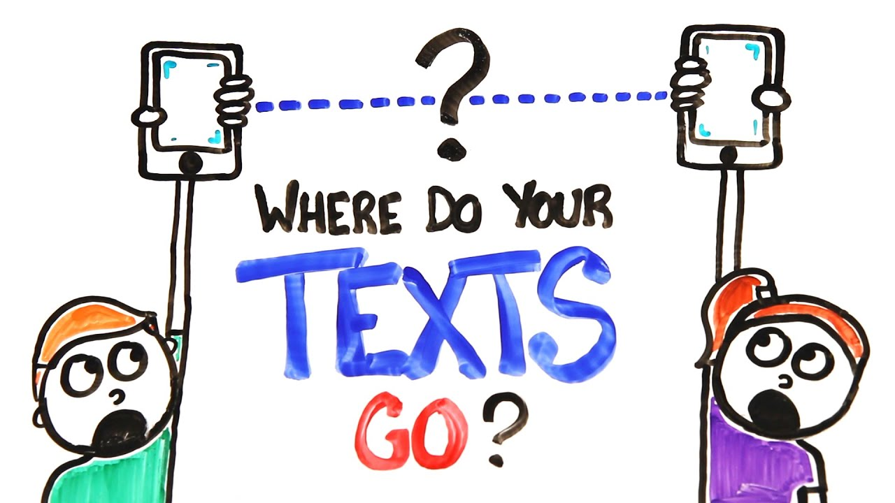 where do your texts go youtube