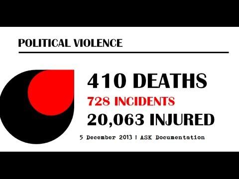 ''410 Dead, 20,063  Injured Due to Political Violence''  5 December 2013